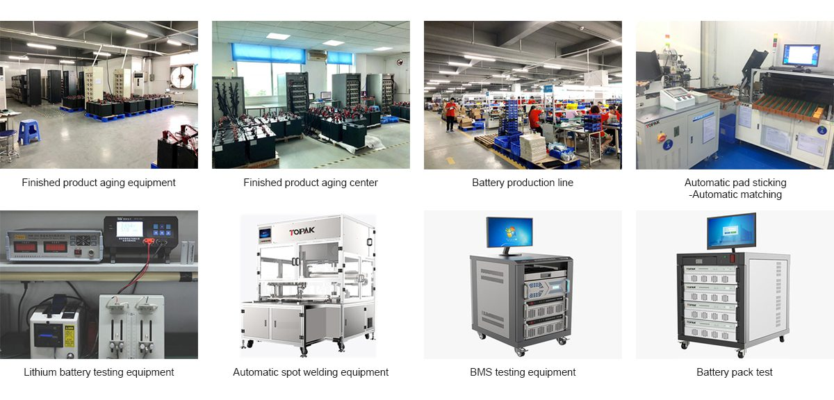 Lithium battery smart manufacturing