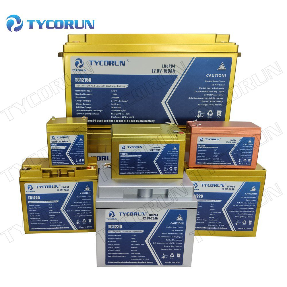 lithium ion battery wholesale