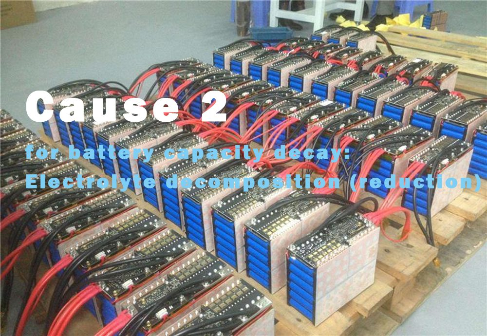 Cause 2 for battery capacity decay Electrolyte decomposition (reduction)